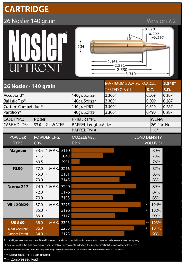 Reloading Bench Plans Shotgun, Rifle and Pistol Ammunition ... |Rifle Bullet Reloading Table