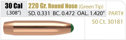 30 Caliber 220 Grain Bullet