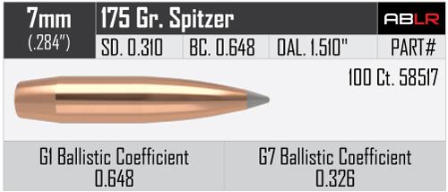 7mm-175gr-ABLR-Bullet-Info.jpg