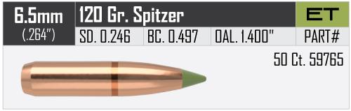 6.5mm-120gr-ETIP-bullet-Bullet-Info.jpg