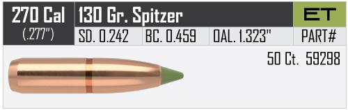 270cal-130gr-ETIP-bullet-Bullet-Info.jpg