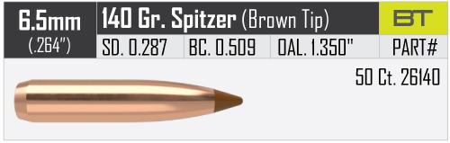 6.5mm-140gr-BT-Bullet-Info.jpg