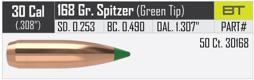 30cal-168gr-BT-Bullet-Info.jpg