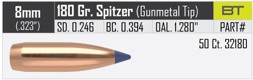 8mm-180gr-BT-Bullet-Info.jpg