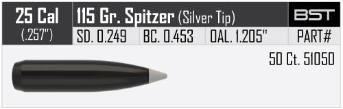 25cal-115gr-BST-Bullet-Info.jpg