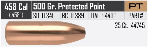 458cal-500gr-Partition-bullet-info.jpg