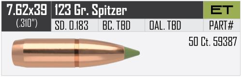 7.62x39-123gr-ETIP-bullet-Bullet-Info.jpg