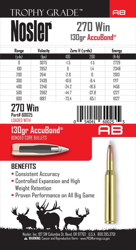 60025-270Win-AB-TG-Ammo-Label-Size3.jpg