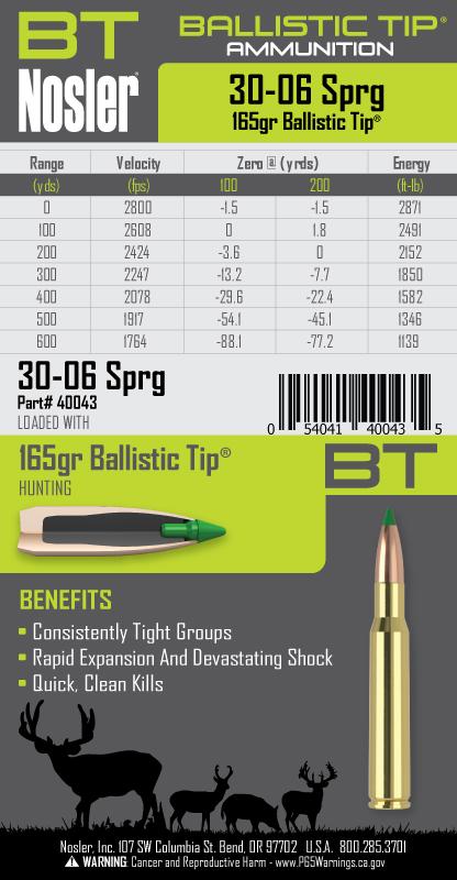 40043-30-06Sprg-BT-Ammo-Label-Size3.jpg