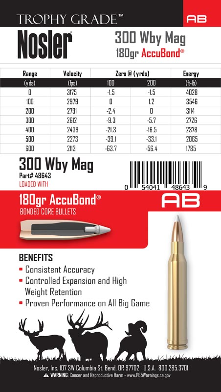 48643-300WbyMag-AB-TG-Ammo-Label-Size5.jpg