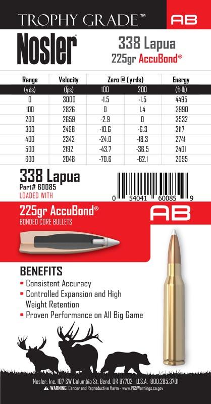 60085-338Lapua-AB-TG-Ammo-Label-Size6.jpg