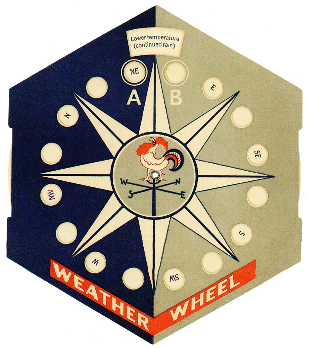 Weather Wheel via Present and Correct