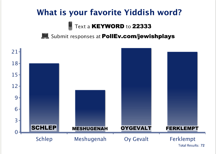 Favorite Yiddish Words.png