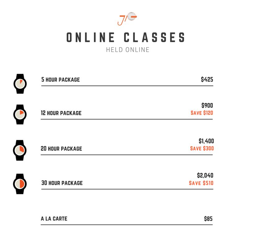 Italian Online Classes Pricing