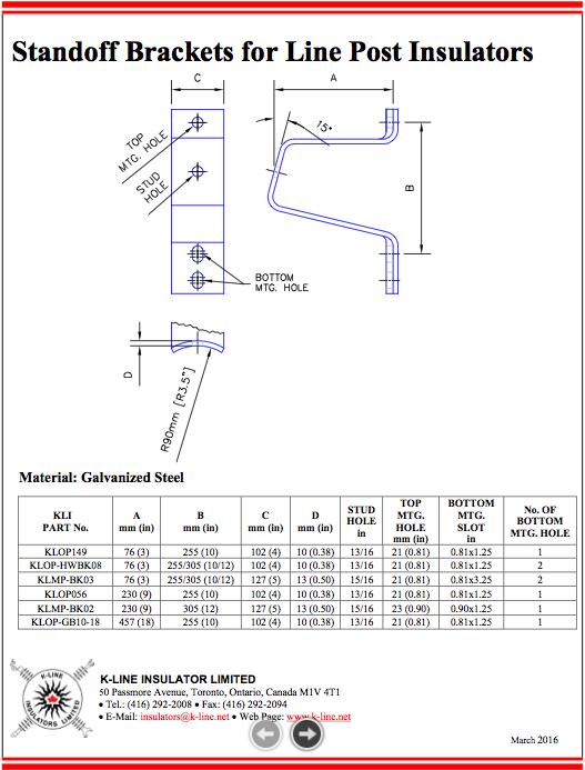 Chapter 7.1, 7.2, 7.3 Insulator Hardware