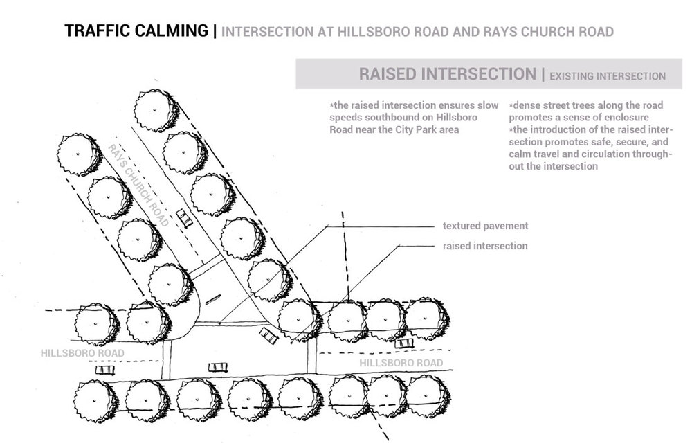 Concepts_Rays-Church-Intersection.jpg