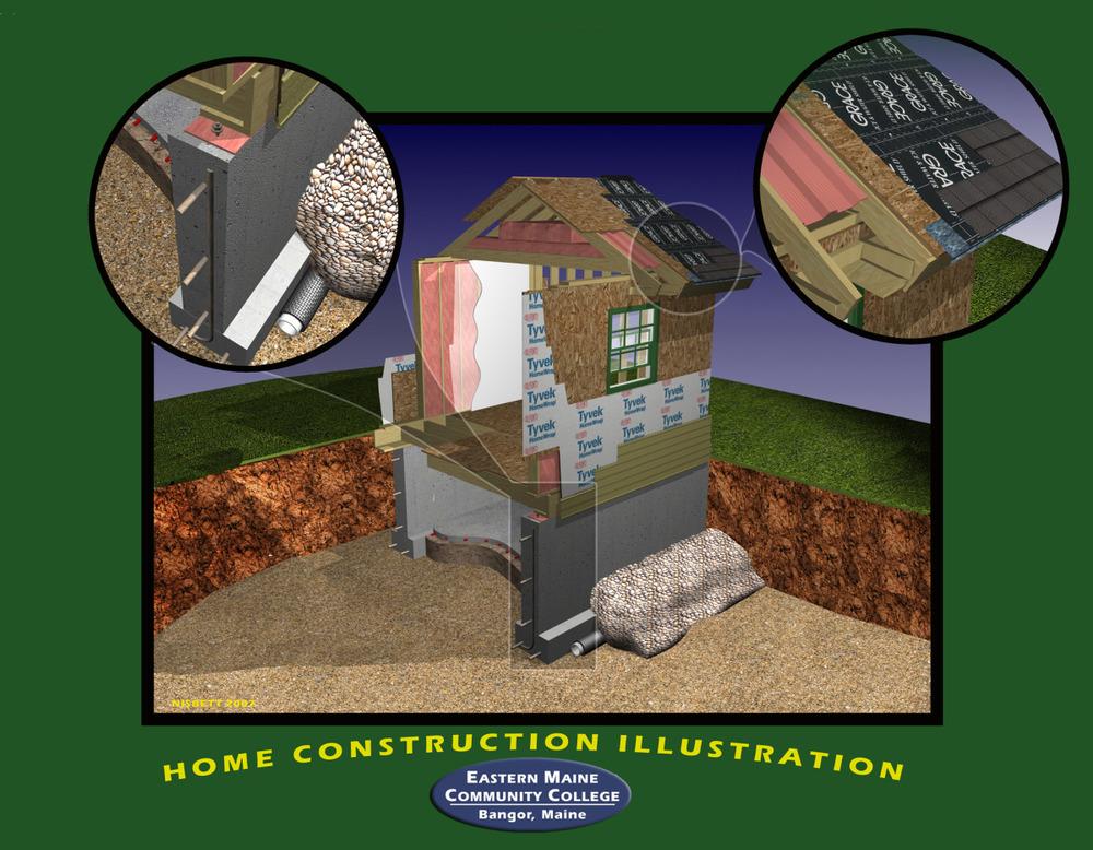 Building Construction Techniques III