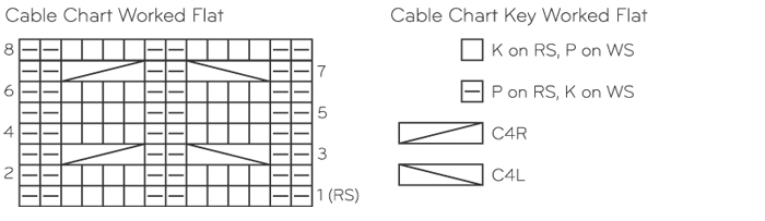 cable chart flat.jpg