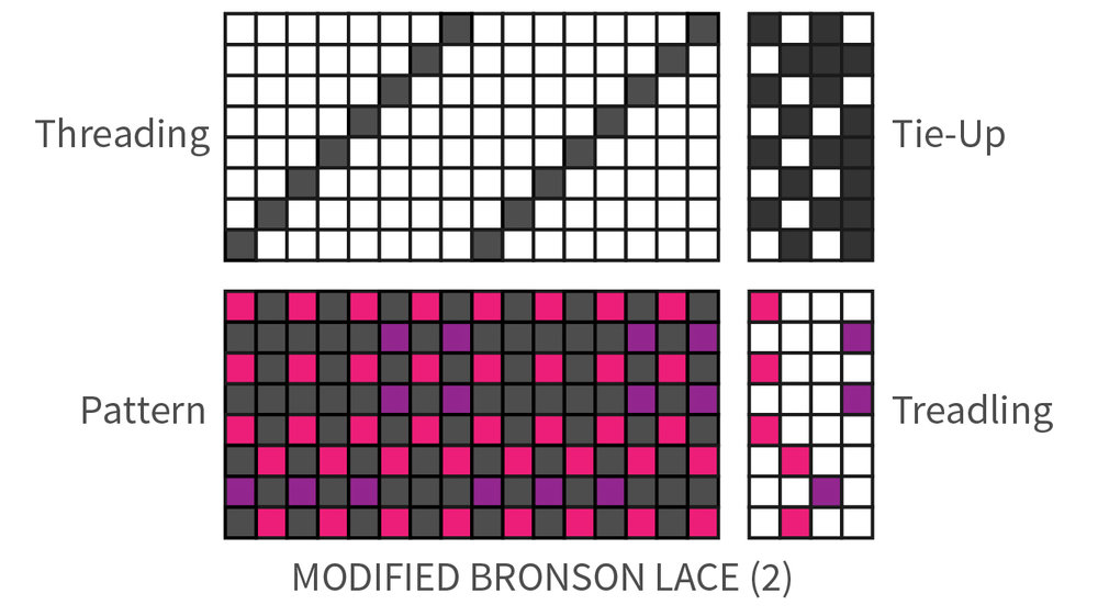 modified bronson lace 2.jpg