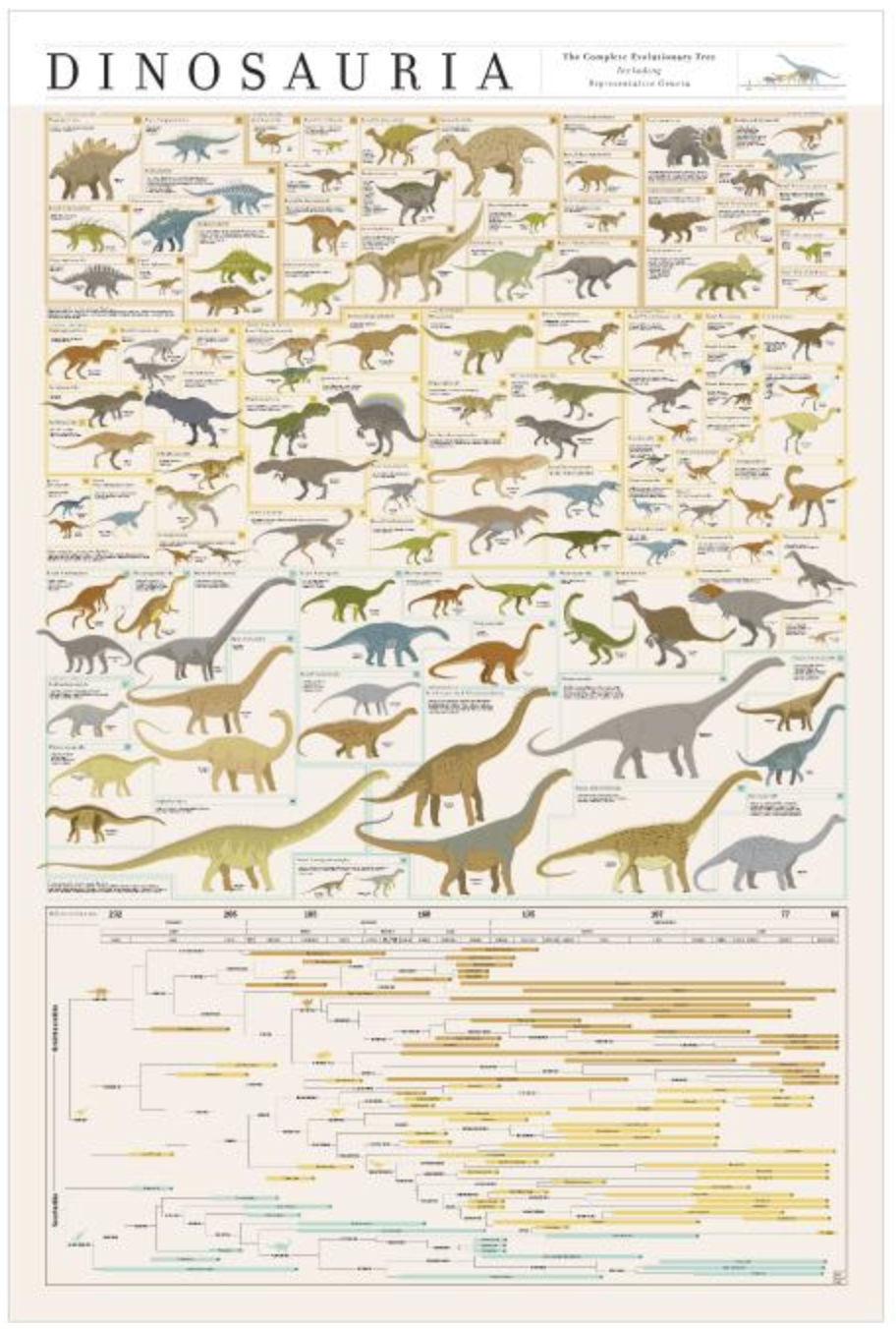 DINOSAURIA from Pop Chart Lab