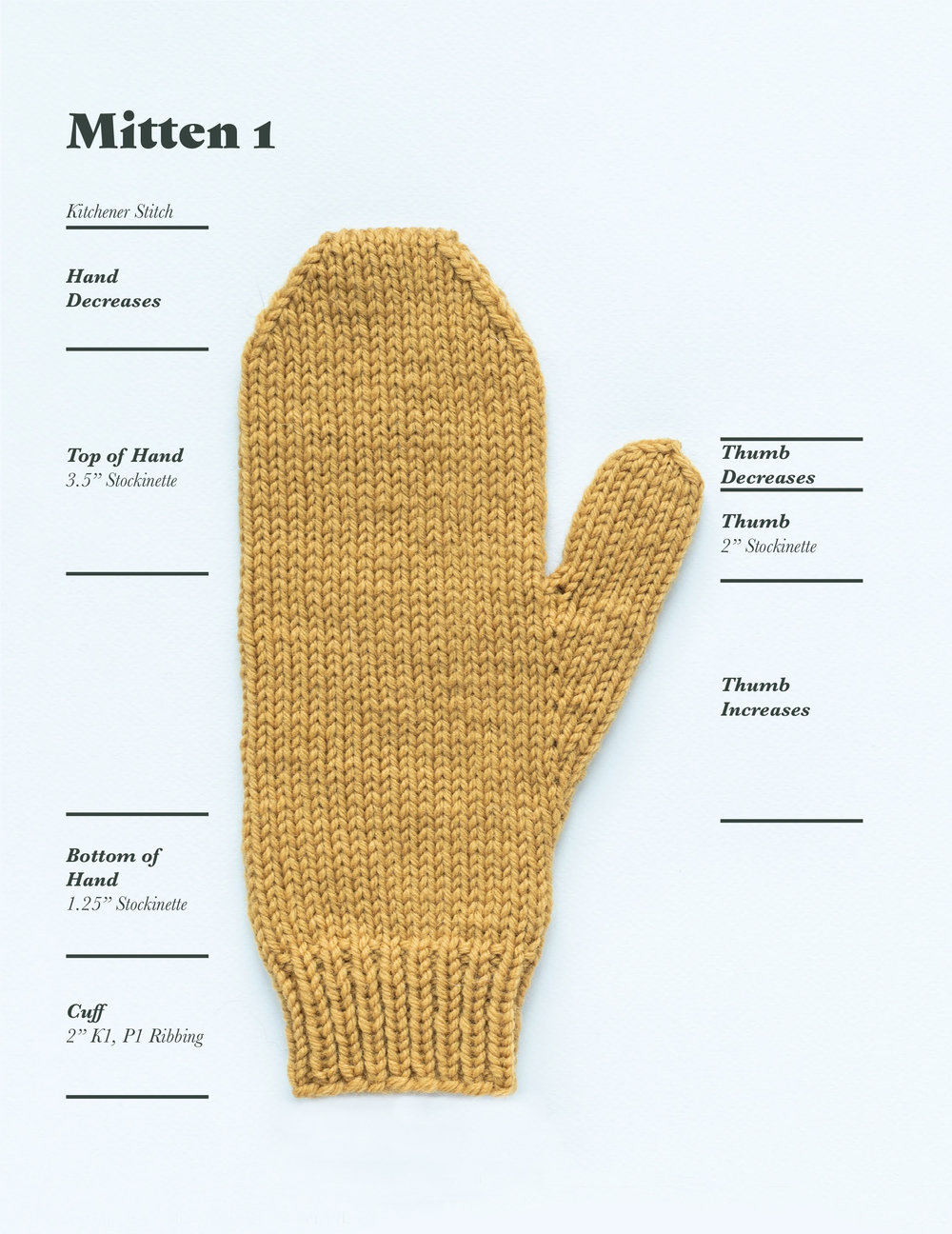 Kelbourne Woolens Building Blocks: Mittens