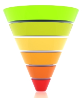how to analyze your sales funnel zach heller marketing