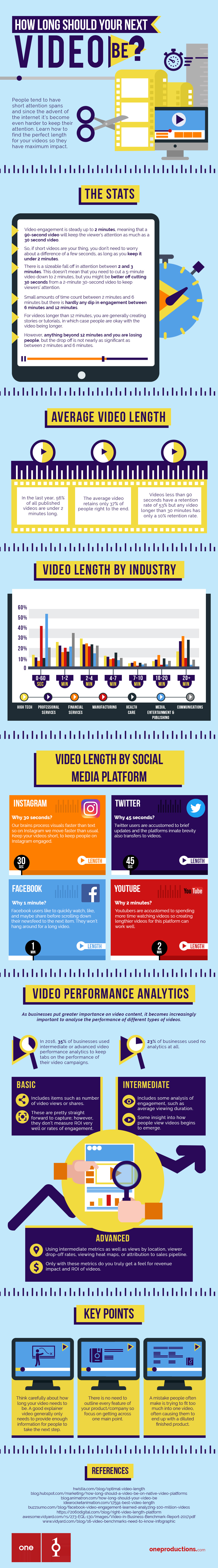 VIDEO length infographic.jpg