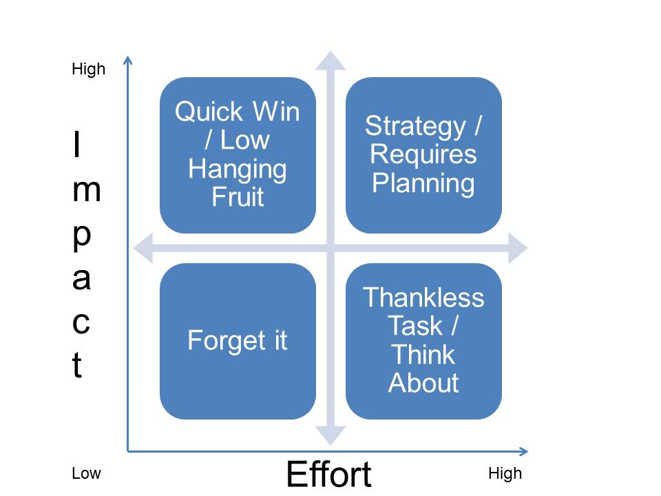 impact-effort-matrix.jpg