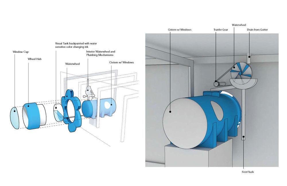 Cistern details.© WORKac