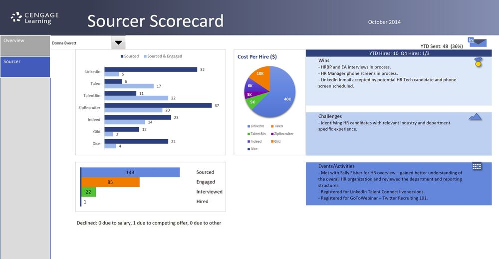 SourcerScorecardLearning_v4PortfolioJ_111714_1.jpg