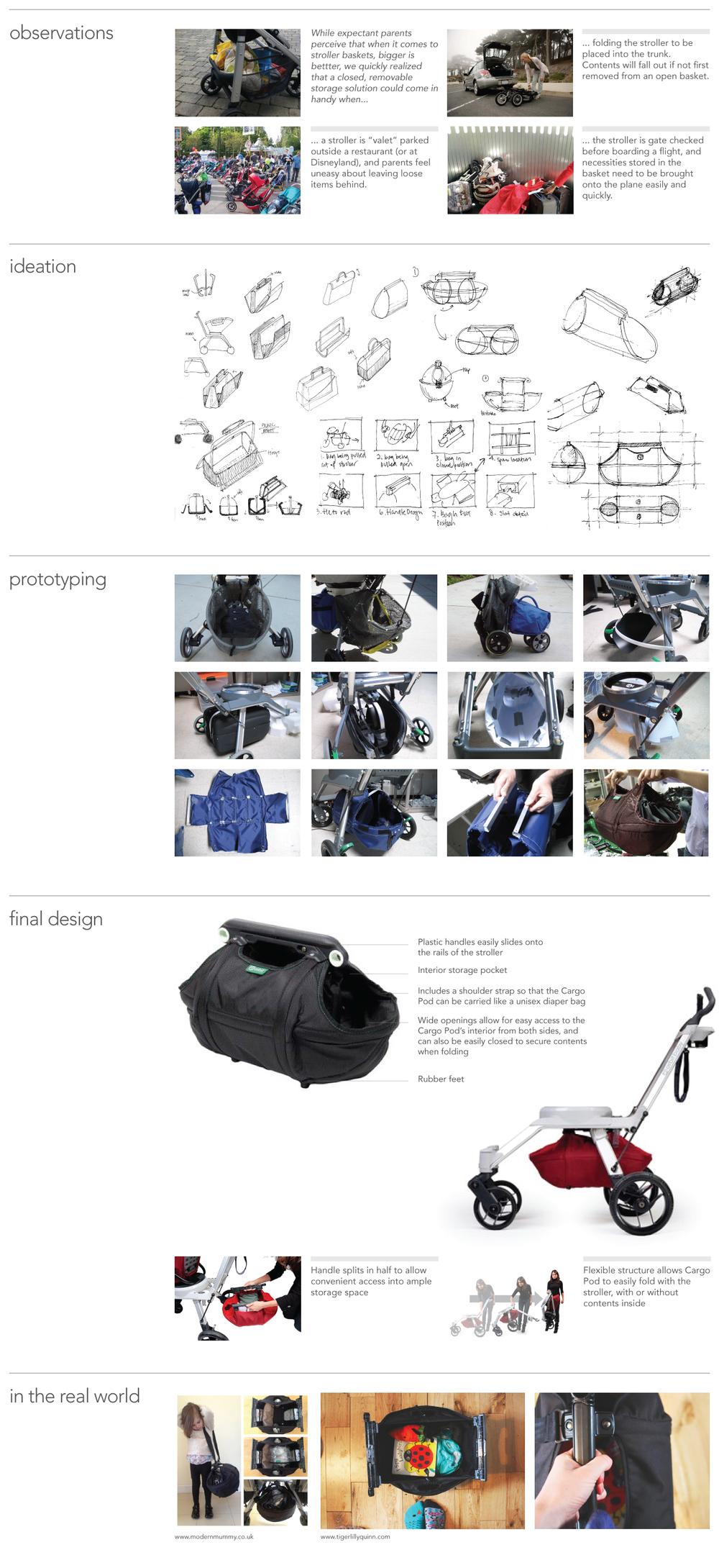 HoisterPortfolio_Cargo-Pod-Layout.jpg