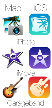 iLife icons