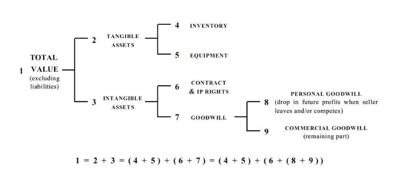 Non-liquidating distributions definition of marriage
