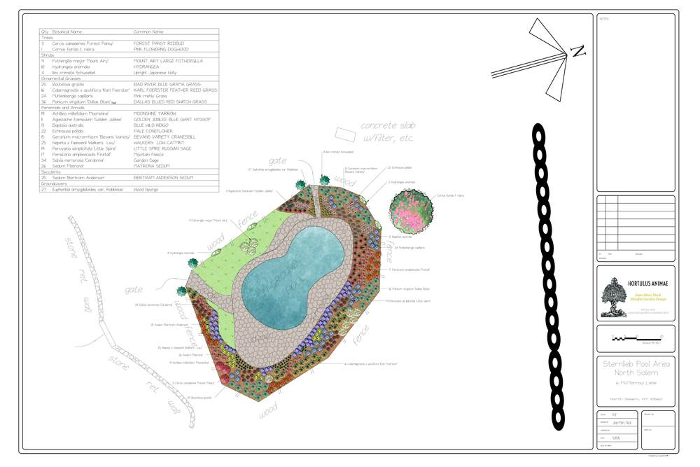 Detailed planting plan