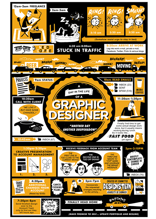 laughingsquid :      A Day in the Life of a Graphic Designer
