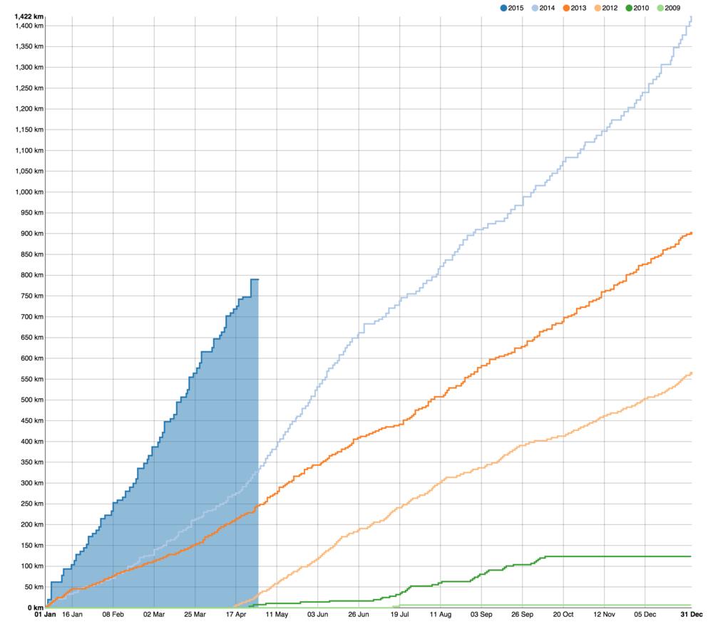 running-statistics.png