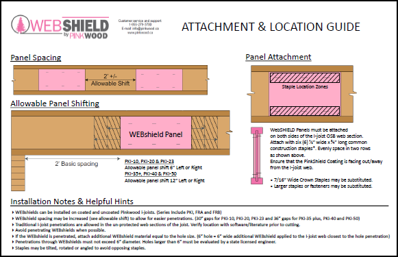 PinkWood Installation Guide, USA (2016).png