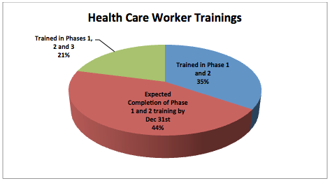 liberia ebola health care worker training.png