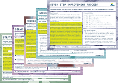 CLAVIScards_ITIL_2011.png