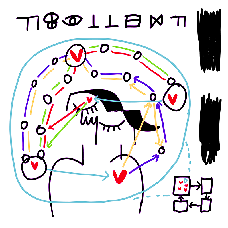 the-way-of-things-trance-two_800w.png