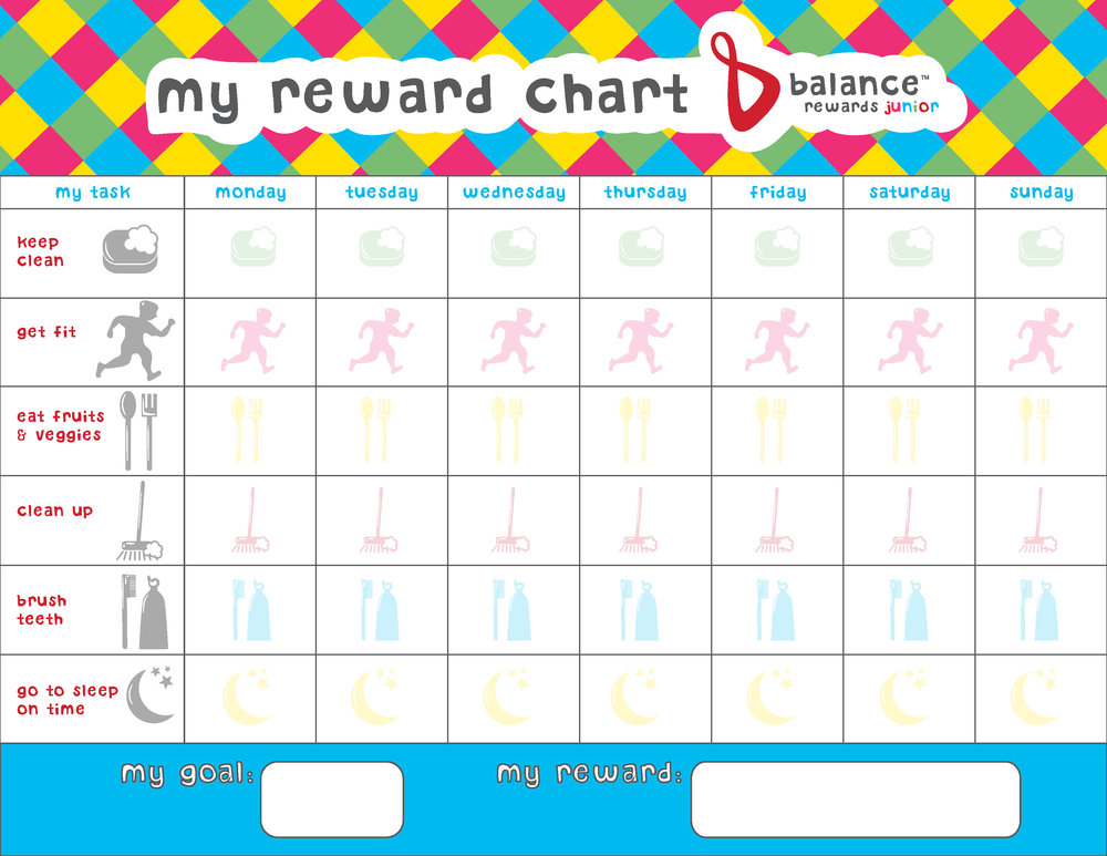 brjr-chart