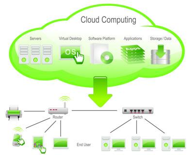 green cloud.jpg
