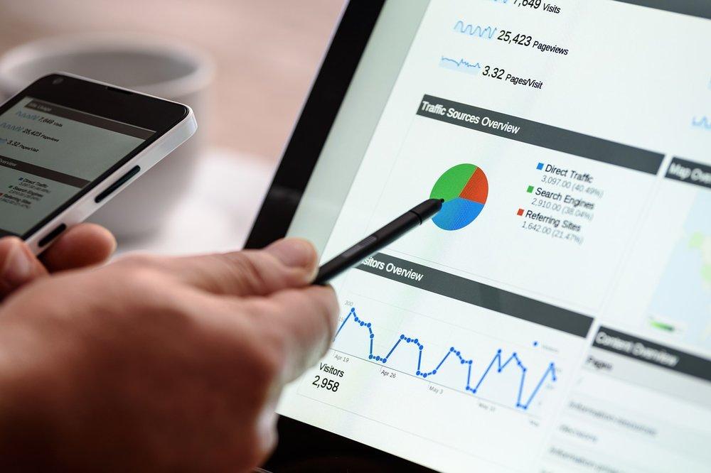 Small Business Techonlogy