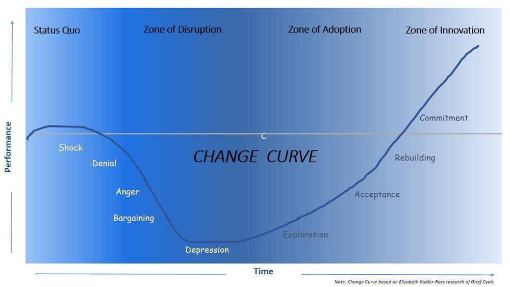 The Change Model 2.jpg