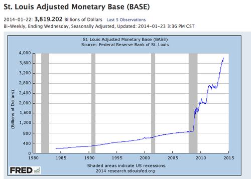 Monetary Base.png