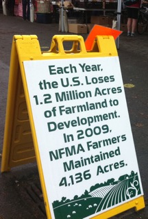 Farms for Food or Trees?