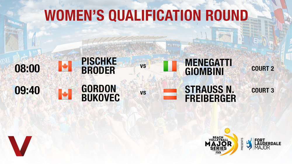 Women's Qualification Day Game Times.jpg