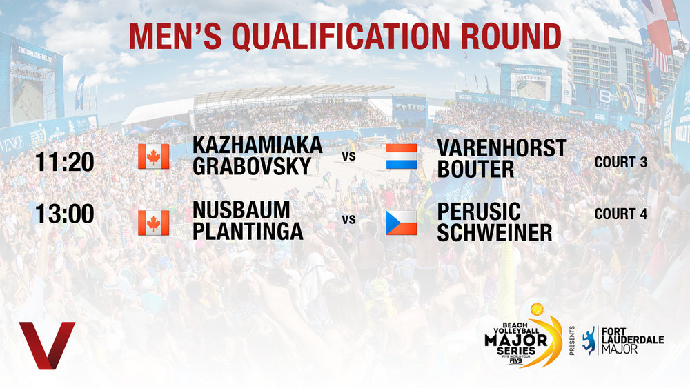 Men's Qualification Day Game Times.jpg