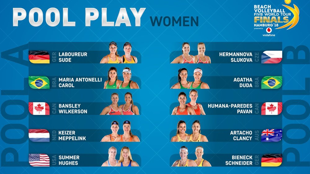 Women's Pools - Click to Enlarge