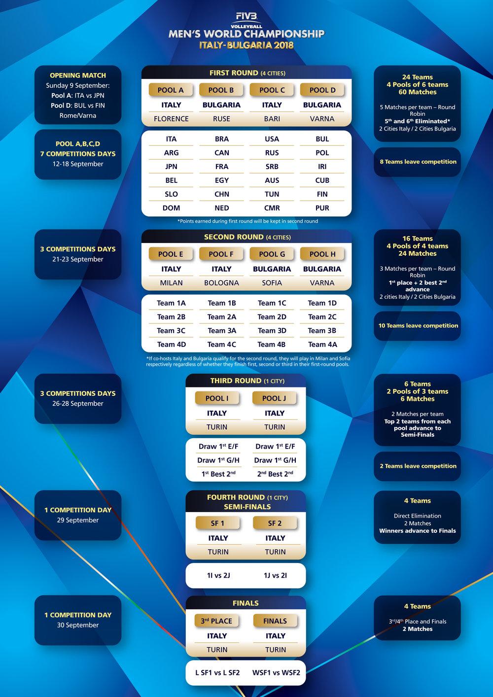 MWCH_2018_Formula_Table.jpg